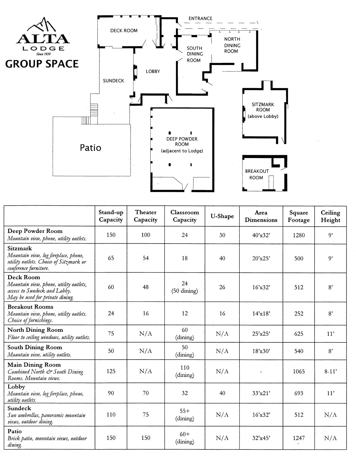 Group Space